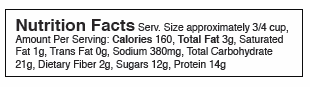 Nutrition Facts Serv. Size approximately 3/4 cup, Amount Per Serving: Calories 160, Total Fat 3g, Saturated Fat 1g, Trans Fat 0g, Sodum 380mg, Total Carbohydrate 21g, Dietary Fiber 2g, Sugars 12g, Protein 14g