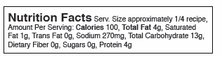 Nutrition Facts Serv. Size approximately 1/4 recipe, Amount Per Serving: Calories 100, Total Fat 4g, Saturated Fat 1g, Trans Fat 0g, Sodium 270mg, Total Carbohydrate 13g, Dietary Fiber 0g, Sugars 0g, Protein 4g