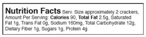 Nutrition Facts Serv. Size approximately 2 crackers, Amount Per Serving: Calories 90, Total Fat 2.5g. Saturated Fat 1g, Trans Fat 0g, Sodium 160mg, Total Carbohydrate 12g, Dietary Fiber 1g, Sugars 1g, Protein 4g